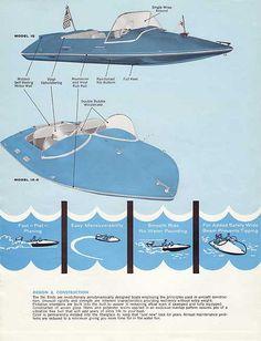 Ski-Bird boat brochure pg 2 by Therese Kopiwoda, via Flickr