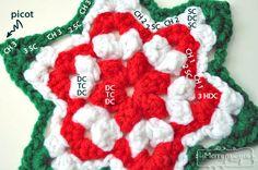 My Merry Messy Life: Crochet Christmas Snowflake Garland - Pattern Description