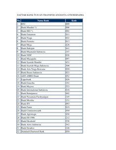Kode Bank BNIBCAMANDIRIBRI Seluruh Indonesia TERLENGKAP http://ift.tt/29eWSia