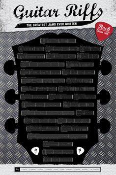 Poster: Guitar Riffs