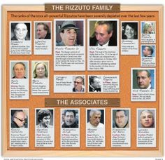 Rizzuto Family Chart - Rizzuto crime family era coming to an end as Montreal Mafia Leaders