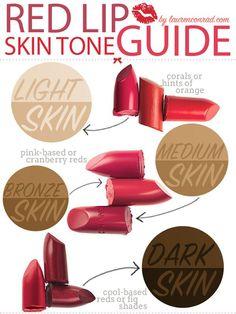 Red Lip Skintone Guide
