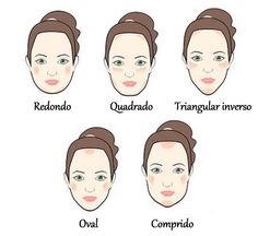 Quer mudar seu visual e corte de cabelo? Uma boa opção é fazer franja. Saiba mais sobre qual tipo de franja combina com seu formato de rosto.