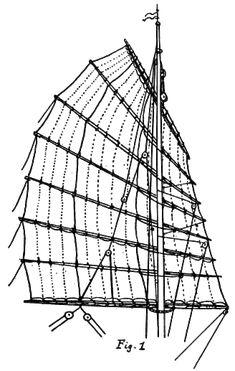 Junk Sails: A Tutorial