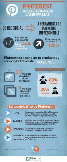 ¿Cómo usar Pinterest en mi empresa?