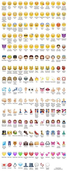 Find out the names of all your favorite emoji! | Being Spiffy