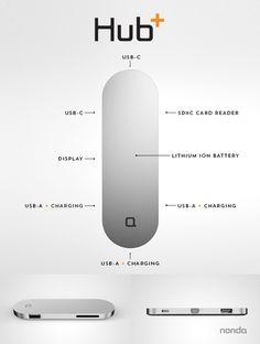 2 DAYS LEFT! USB-C hub for the new MacBook 12-inch on Kickstarter.