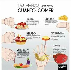 iconografía cuanto comer segun tu mano 12 tips para comer sanamente 12 tips to eat healthily Healthy food Delicious food Diet Food without calories healthyfoodpreschool is part of Workout food - Healthy Tips, Healthy Snacks, Healthy Recipes, Eat Healthy, Comidas Fitness, Balanced Diet Plan, Weight Loss Meals, Losing Weight, Clean Eating Snacks