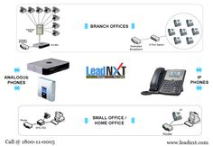 #LeadNXT, Lead #Management #Software India, that comprises whole process of #leads management #system and convert to potential #customers into actual customers. See more @ http://leadnxt.com/about-leadnxt.html  #CloudTelephony #TeleCommunincation