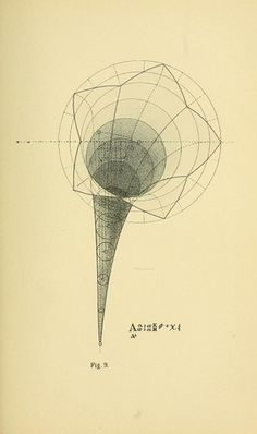 These 19th-century diagrams were one man's attempt to illustrate human consciousness