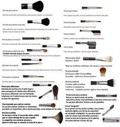 Echa un vistazo a la mejor brochas de maquillaje en las fotos de abajo y obtener ideas!!! DISFRUTA CUIDANDO DE TI: PINCELES Y BROCHAS DE MAQUILLAJE