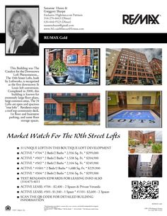 10TH STREET LOFTS MARKET WATCH