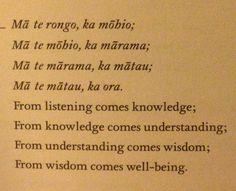 Cut And Paste Worksheets, Maori Art, Favorite Words, Prompts, Homeschool, Knowledge, Language, Wisdom, Teaching
