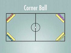 Physical Education Games - Corner Ball - Just click a games category above to choose a physical education video! – PhysEd Games Just clic - Physical Education Activities, Elementary Physical Education, Elementary Pe, Pe Activities, Health And Physical Education, Music Education, Ed Game, Gym Games For Kids, Pe Lessons