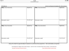 A format for planning each session of Shaping or Sliding In.