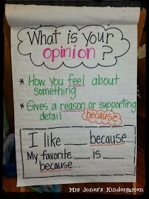 Anchor chart round up
