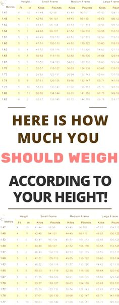 Weight Chart For Women: What's Your Ideal Weight According To Your Body Shape, Age and Height?  😵 Staggering