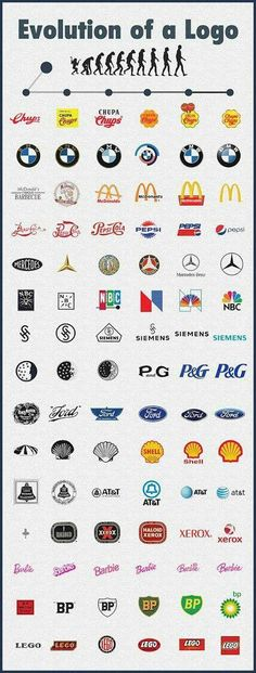 See how 15 famous logos have evolved over the years, showing how a logo can adapt and evolve to fit with modern design trends. See how 15 famous logos have evolved over the years, showing how a logo can adapt and evolve to fit with modern design trends. Template Free, Logo Template, Logo Evolution, Logo Inspiration, Logo Fitness, Fitness Design, Beste Logos, Logo Branding, Branding Design