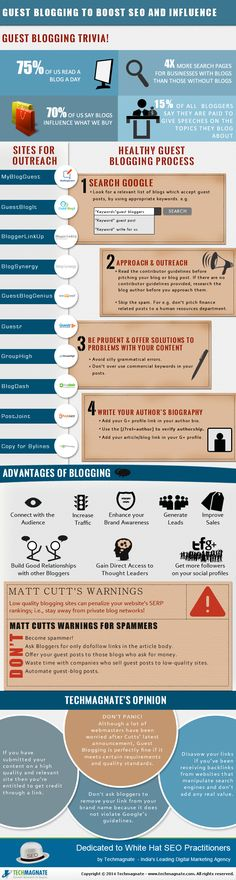 "As per study ""#Guestblogging is the best way to increase brand awareness and best way to get brand mentions on other blogs. Using relevant infographics in guest blogging will not only boost your #SEO but this will also increase your influence."