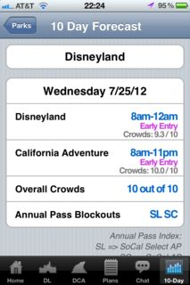 Top 10 Apps for Your Disneyland Vacation