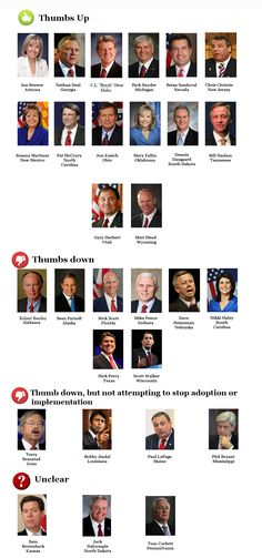Republican governors on Common Core - ThingLink  Wake up, Common Core is Obamacare for education.  Dump it now!