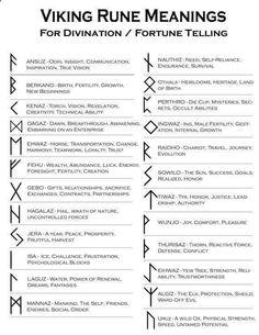 Rune Bracelet, Viking Bracelet Amulet, Rune of Your Choice, Elder Futhark Runes, Norse Bracelet Protection Norse Mythology Wicca Talisman Viking Rune Meanings, Rune Viking, Ancient Symbols, Mayan Symbols, Egyptian Symbols, Celtic Symbols, Rune Symbols And Meanings, Tattoo Meanings, Tattoo Symbols