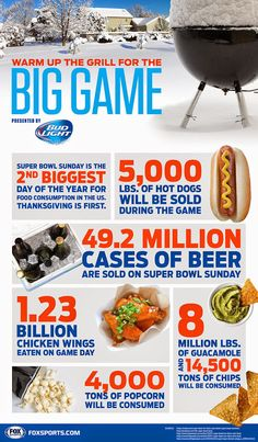 Super Bowl Food Facts! Diet...umm Tomorrow...ya thats it... #superbowl #sb49 #superbowlsunday