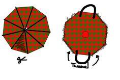 Large umbrella tote with elastic around the edges...