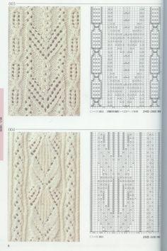 Одна из моих любимых книг по вязанию спицами - Вязание для женщин спицами. Схемы вязания спицами