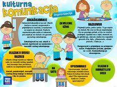 Croatian Language, Kids Library, Montessori Classroom, Classroom Setting, School Office, Preschool Activities, Inspire Me, 1, Teacher