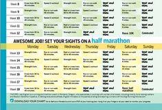 5k, 10k, half marathon training