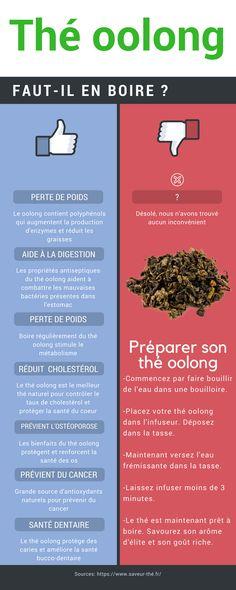 Découvrez nos thés Oolong, doux en bouche, faibles en théine Thé Oolong, Saveur, Health, Boutique, Nutrition, Dessert, Honey Benefits, Drinking Tea, Eat Healthy