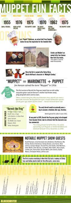 The Muppet Show is now part of the Walt Disney Company and with a new feature film out in the theaters, here's an infographic about some Muppet fun fa