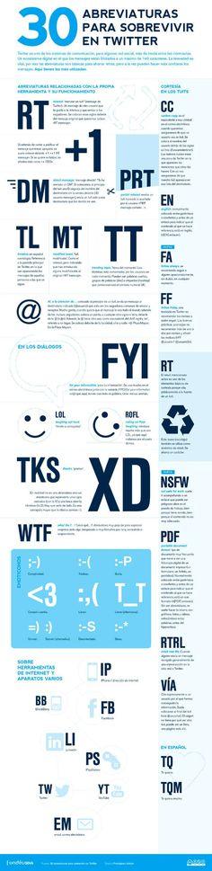 Una curiosa infografía en español con muchas de las abreviaturas y símbolos que se deben conocer para sobrevivir en Twitter.
