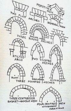 Medieval Hall..