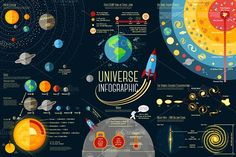 Universe Infographics by Tashal on @creativemarket