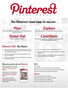 The #Pinterest Road Map to Success Internet Marketing Infographics courtesy  #PurposeAdvertising
