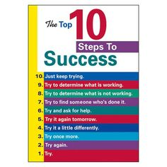 POSTER THE TOP 10 STEPS TO SUCCESS – Edwarehouse
