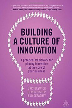 """""""Building a Culture of Innovation:"""" Business Mantra, Innovate or Die - March 5, 2016, 12:01 pm at http://feedproxy.google.com/~r/SmallBusinessTrends/~3/D9HGE1Ei5E0/building-a-culture-of-innovation-book-review.html There's no shortage of remarkable ideas, what's missing is the will to execute them. – Seth Godin"""