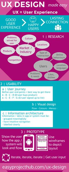 UX or user experience is king if you want to engage your users