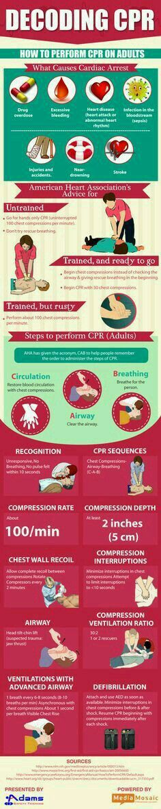CPR #SurvivalistBoxes