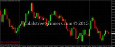 commodity trades for 13 april 2015