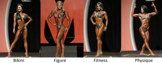 Types and breakdown of women's bodybuilding contest divisions