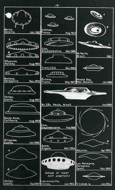A chart of UFO Sightings from around the world.