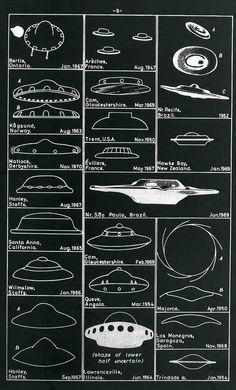 ufo journals - Google Search