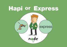 48 best PHP images   Web application, Design web, Design