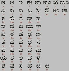 Kannada Script - South India