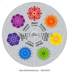 Google Image Result for http://image.shutterstock.com/display_pic_with_logo/547036/547036,1283329326,2/stock-vector--chakras-color-chart-and-mandalas-60145357.jpg