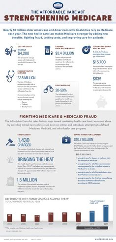 Strengthing Medicare ~ Nearly 50 million older Americans and Americans with disabilities rely on Medicare each year. The Affordablle Care Act makes Medicare stronger by adding new benefits, fighting fraud, cutting costs, and improving care for patients.