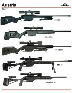 Modern Military Weapons | iNFOTHREAD » Weapons and Military - Weapons Identification - Modern ...